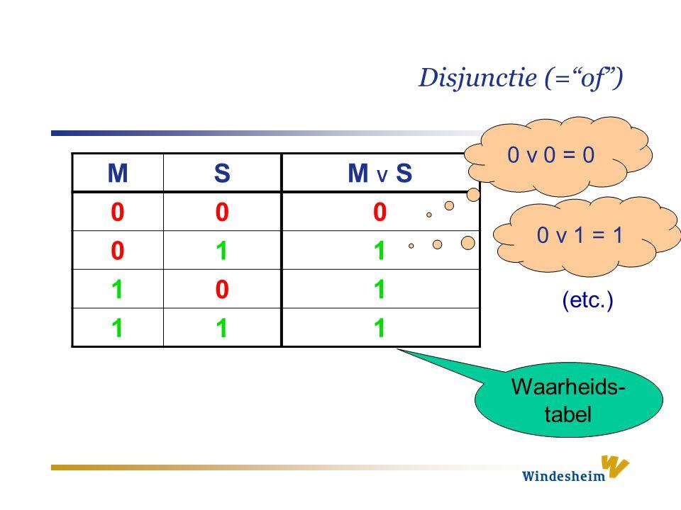 """Disjunctie (=""""of"""") M S M V S 0 0 0 0 1 1 1 0 1 1 1 1 Waarheids- tabel 0 v 0 = 0 0 v 1 = 1 (etc.)"""