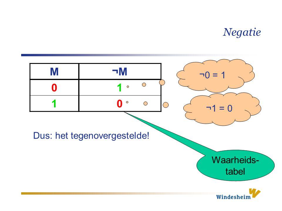 Negatie M ¬M¬M 0 1 1 0 Waarheids- tabel ¬0 = 1 ¬1 = 0 Dus: het tegenovergestelde!