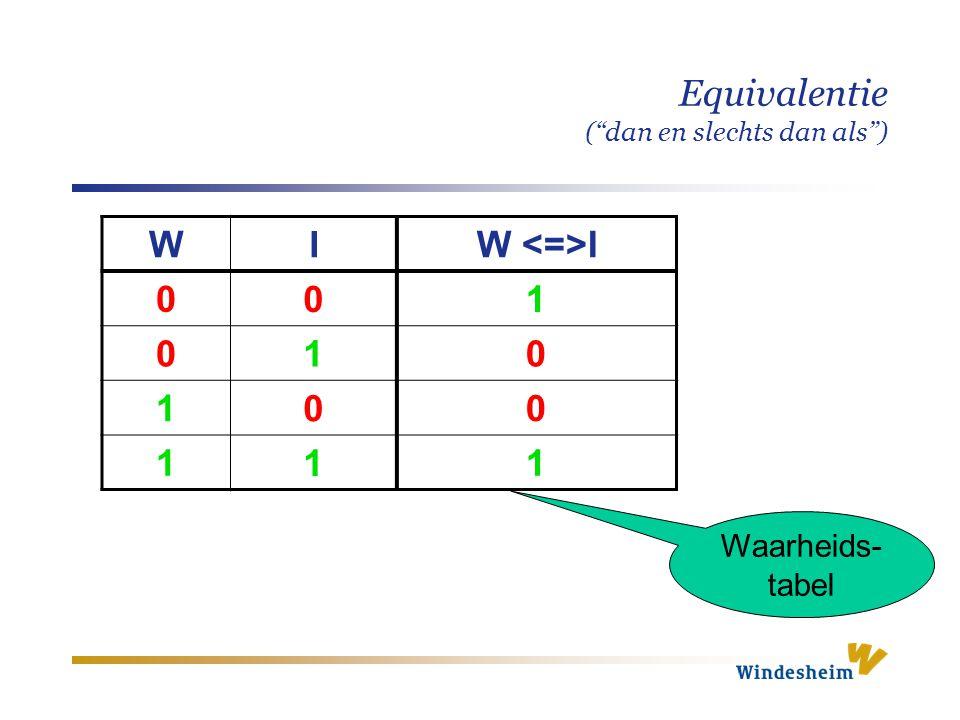 """Equivalentie (""""dan en slechts dan als"""") W I W I 0 0 1 0 1 0 1 0 0 1 1 1 Waarheids- tabel"""