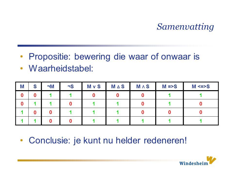 Propositie: bewering die waar of onwaar is Waarheidstabel: Conclusie: je kunt nu helder redeneren! Samenvatting M S ¬M¬M¬SM v SM Δ SM Λ SM =>SM S 0 0