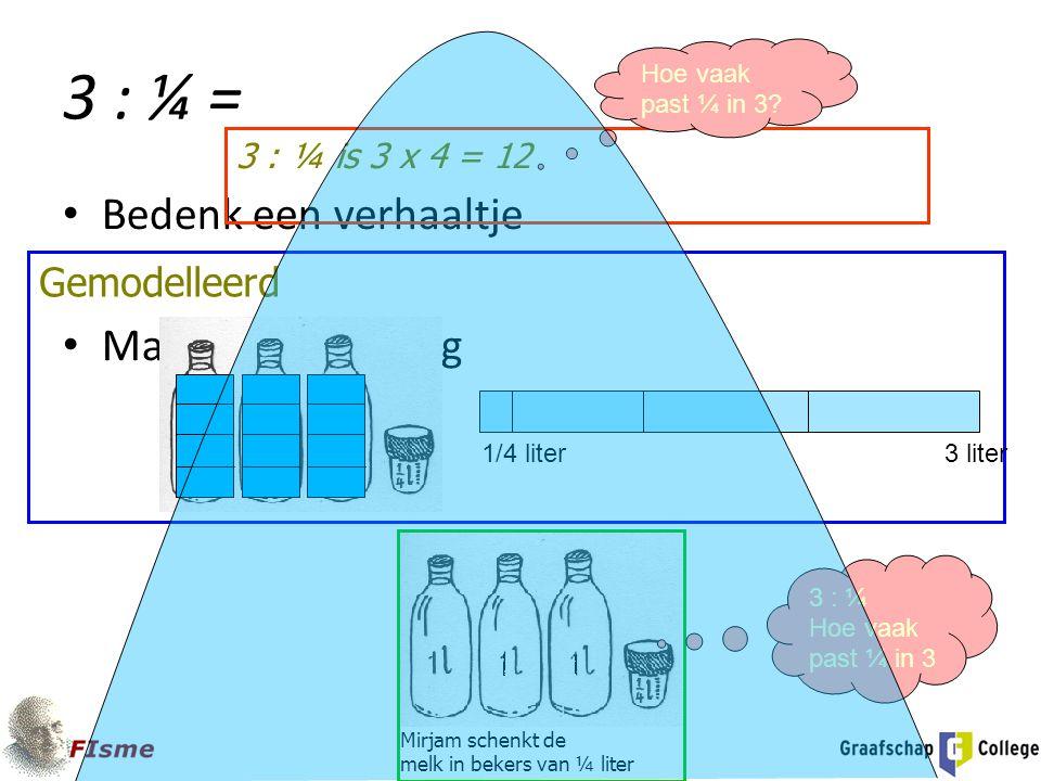 3 : ¼ = Bedenk een verhaaltje Maak een tekening Mirjam schenkt de melk in bekers van ¼ liter Gemodelleerd 3 : ¼ is 3 x 4 = 12 3 liter1/4 liter 3 : ¼ H