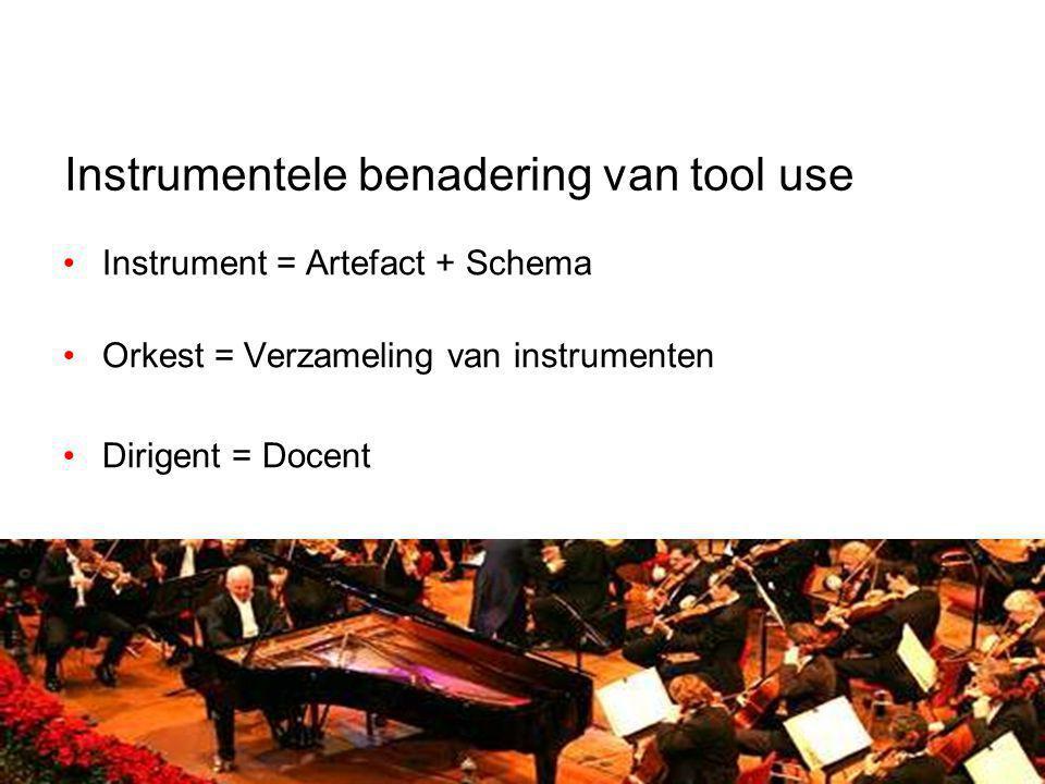 Instrumentele benadering van tool use Instrument = Artefact + Schema Orkest = Verzameling van instrumenten Dirigent = Docent