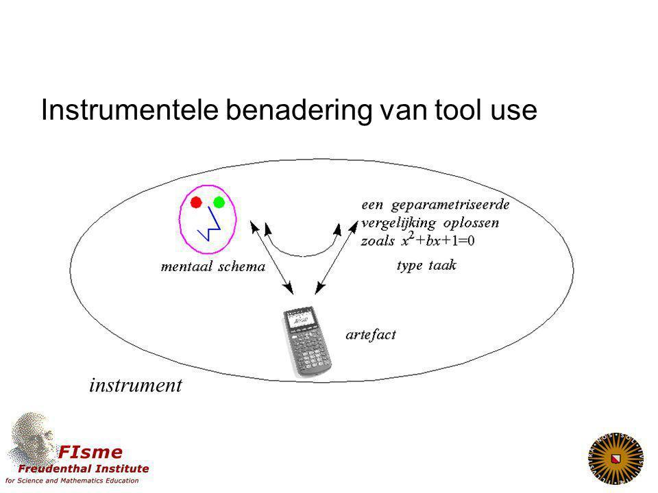 Instrumentele benadering van tool use instrument