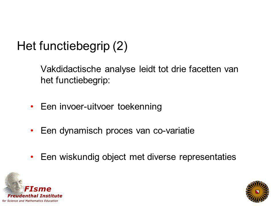 Het functiebegrip (2) Vakdidactische analyse leidt tot drie facetten van het functiebegrip: Een invoer-uitvoer toekenning Een dynamisch proces van co-variatie Een wiskundig object met diverse representaties
