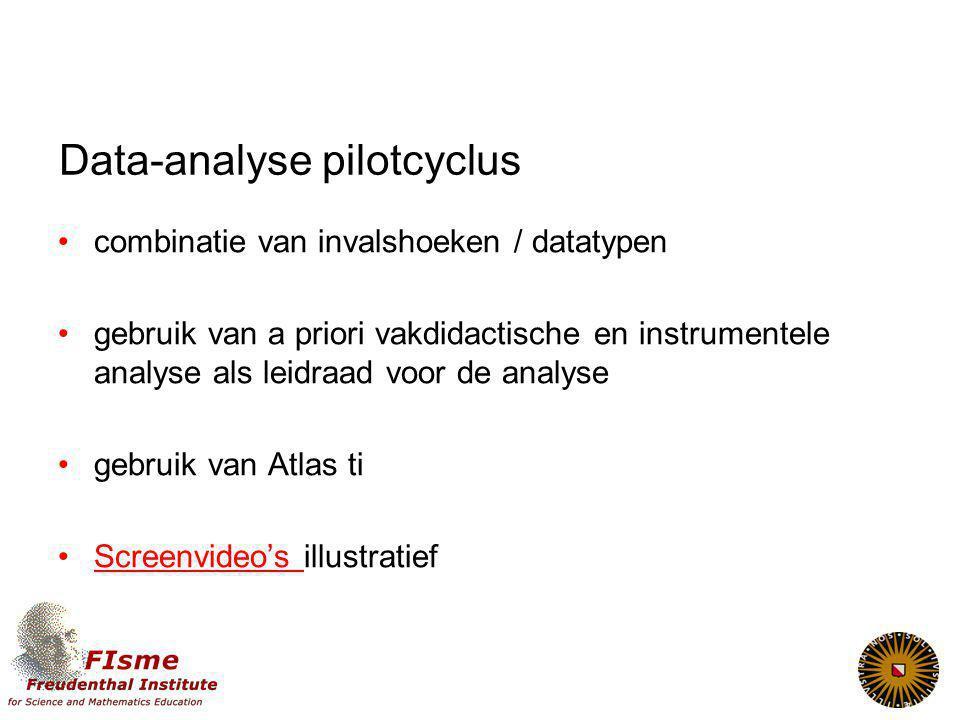 Data-analyse pilotcyclus combinatie van invalshoeken / datatypen gebruik van a priori vakdidactische en instrumentele analyse als leidraad voor de analyse gebruik van Atlas ti Screenvideo's illustratiefScreenvideo's