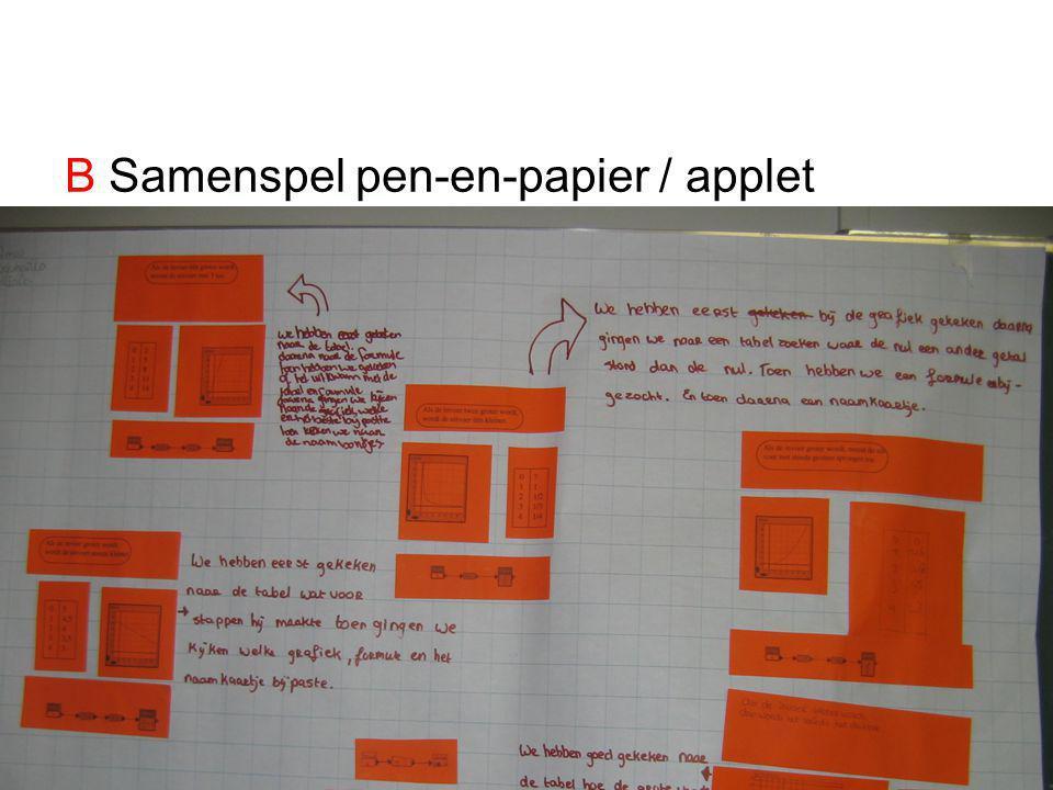 B Samenspel pen-en-papier / applet