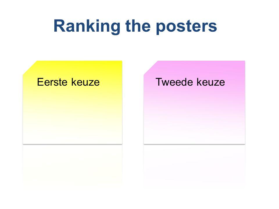 Ranking the posters Eerste keuzeTweede keuze