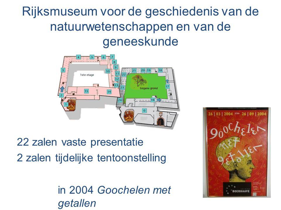 Rijksmuseum voor de geschiedenis van de natuurwetenschappen en van de geneeskunde 22 zalen vaste presentatie 2 zalen tijdelijke tentoonstelling in 2004 Goochelen met getallen