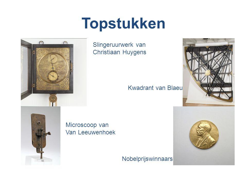 Topstukken Kwadrant van Blaeu Slingeruurwerk van Christiaan Huygens Microscoop van Van Leeuwenhoek Nobelprijswinnaars
