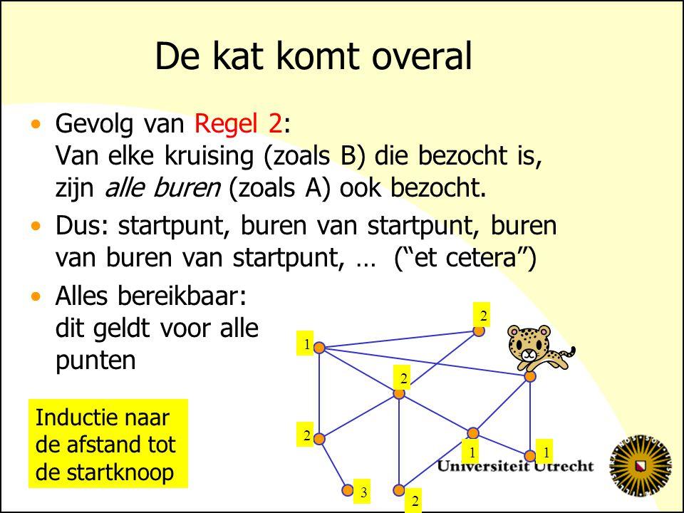De kat komt overal Gevolg van Regel 2: Van elke kruising (zoals B) die bezocht is, zijn alle buren (zoals A) ook bezocht. Dus: startpunt, buren van st