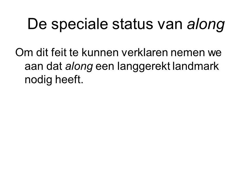 De speciale status van along Om dit feit te kunnen verklaren nemen we aan dat along een langgerekt landmark nodig heeft.