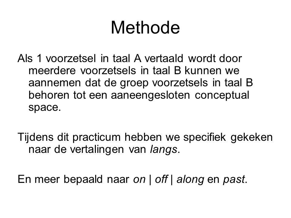 Methode Als 1 voorzetsel in taal A vertaald wordt door meerdere voorzetsels in taal B kunnen we aannemen dat de groep voorzetsels in taal B behoren tot een aaneengesloten conceptual space.