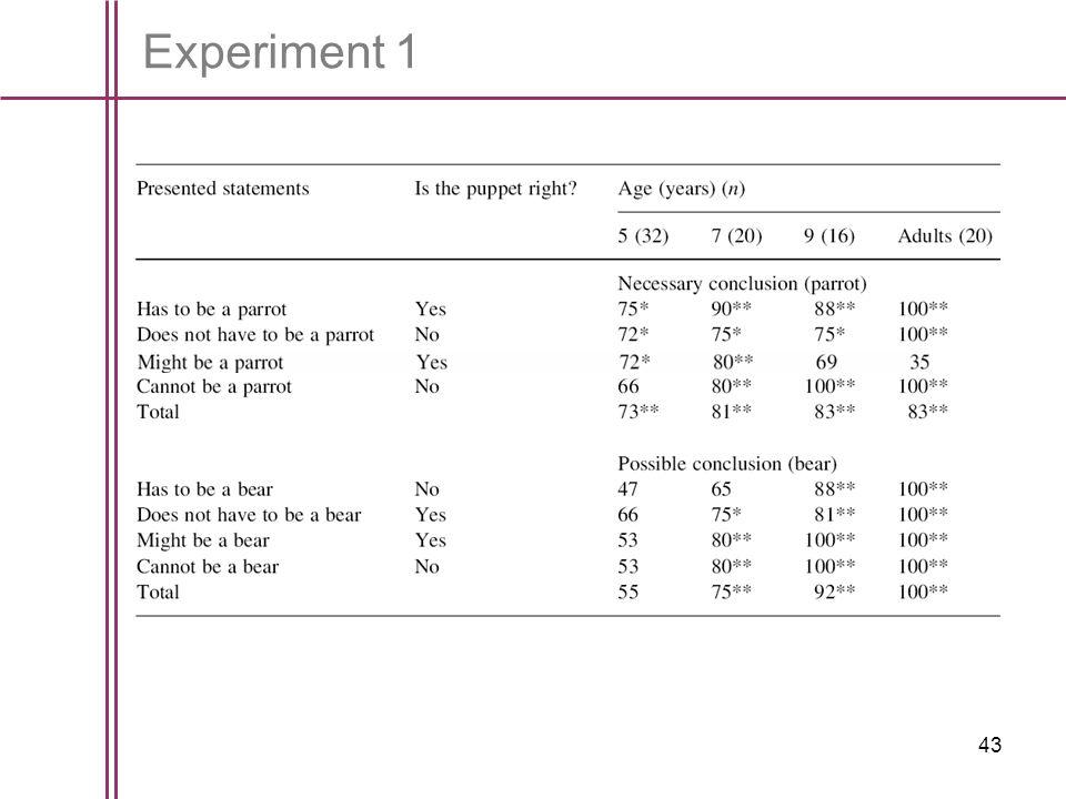 43 Experiment 1