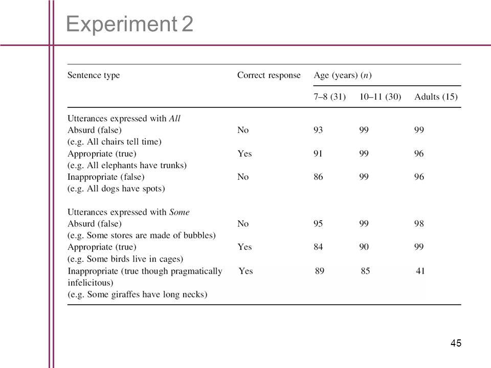45 Experiment 2