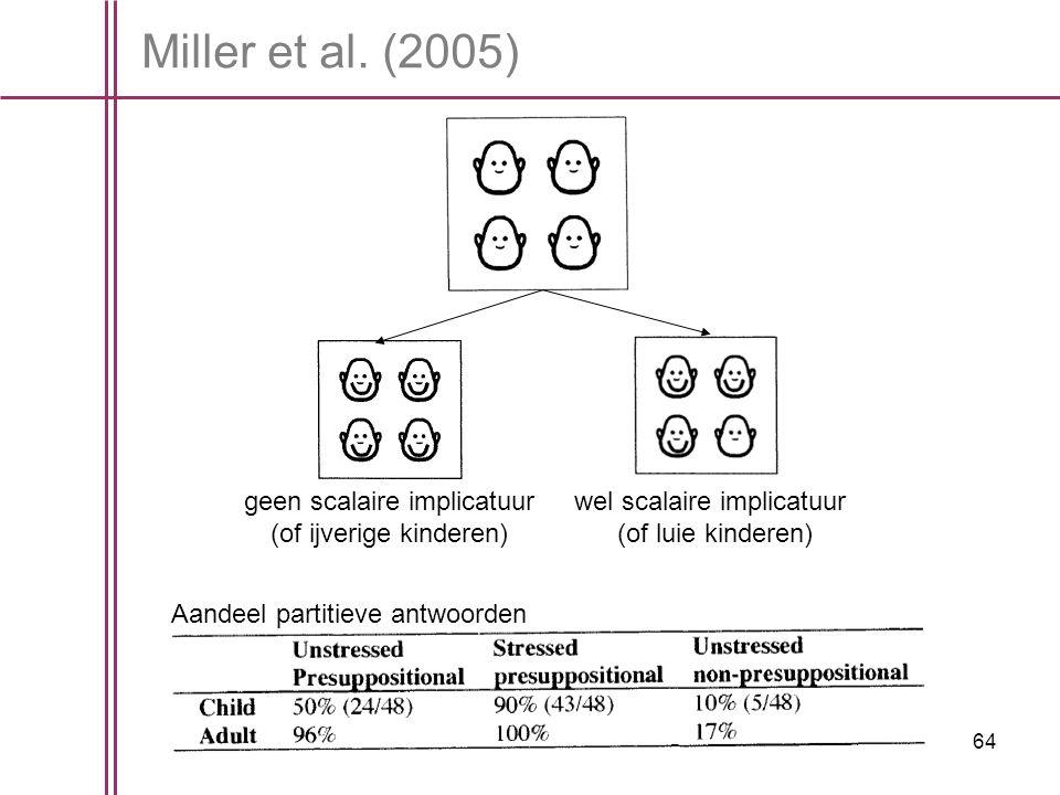 64 Miller et al.