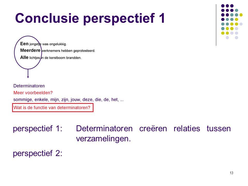 13 perspectief 1: perspectief 2: Determinatoren creëren relaties tussen verzamelingen.