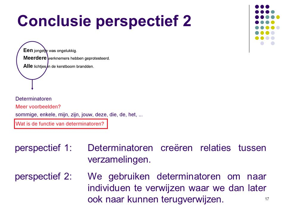 17 perspectief 1: perspectief 2: Determinatoren creëren relaties tussen verzamelingen.
