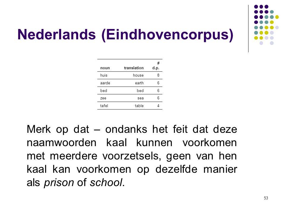 53 Nederlands (Eindhovencorpus) nountranslation # d.p. huis house 8 aarde earth 6 bed 6 zee sea 6 tafel table 4 Merk op dat – ondanks het feit dat dez