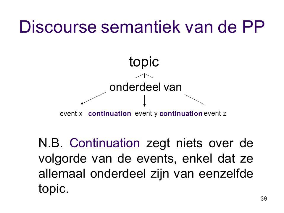 39 Discourse semantiek van de PP topic onderdeel van event x event yevent z continuation N.B. Continuation zegt niets over de volgorde van de events,