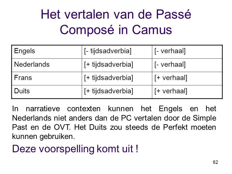62 Het vertalen van de Passé Composé in Camus In narratieve contexten kunnen het Engels en het Nederlands niet anders dan de PC vertalen door de Simpl