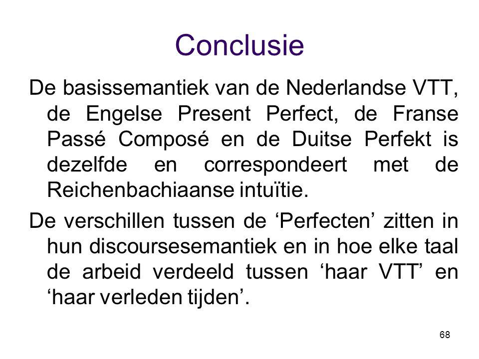 68 Conclusie De basissemantiek van de Nederlandse VTT, de Engelse Present Perfect, de Franse Passé Composé en de Duitse Perfekt is dezelfde en corresp