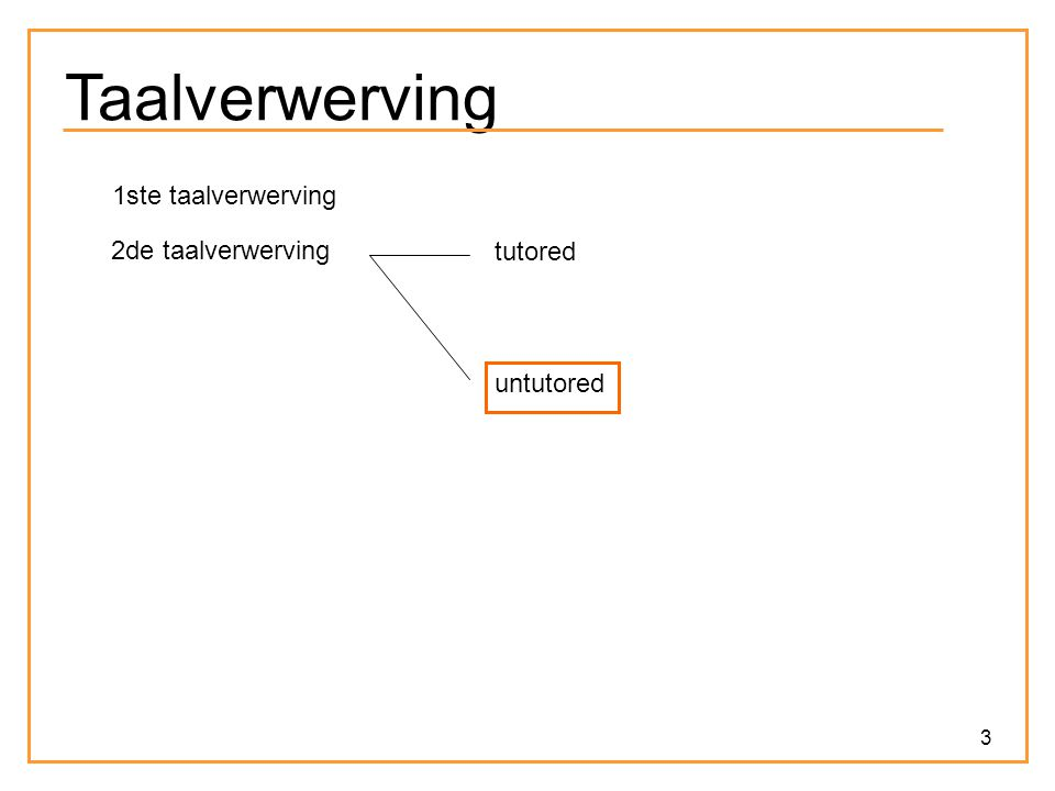 3 Taalverwerving 1ste taalverwerving 2de taalverwerving tutored untutored