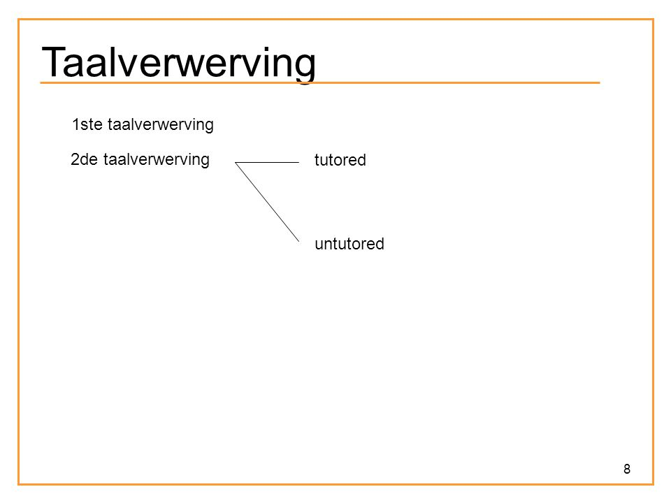 8 Taalverwerving 1ste taalverwerving 2de taalverwerving tutored untutored