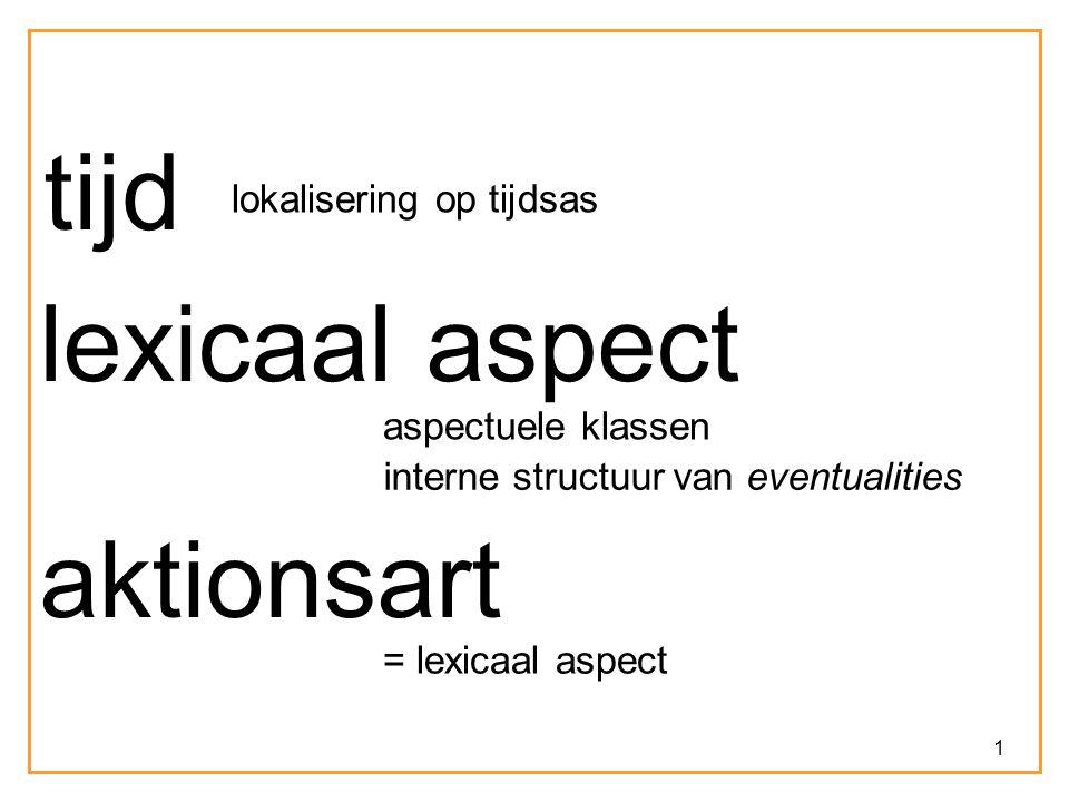 1 tijd lokalisering op tijdsas lexicaal aspect aspectuele klassen interne structuur van eventualities aktionsart = lexicaal aspect