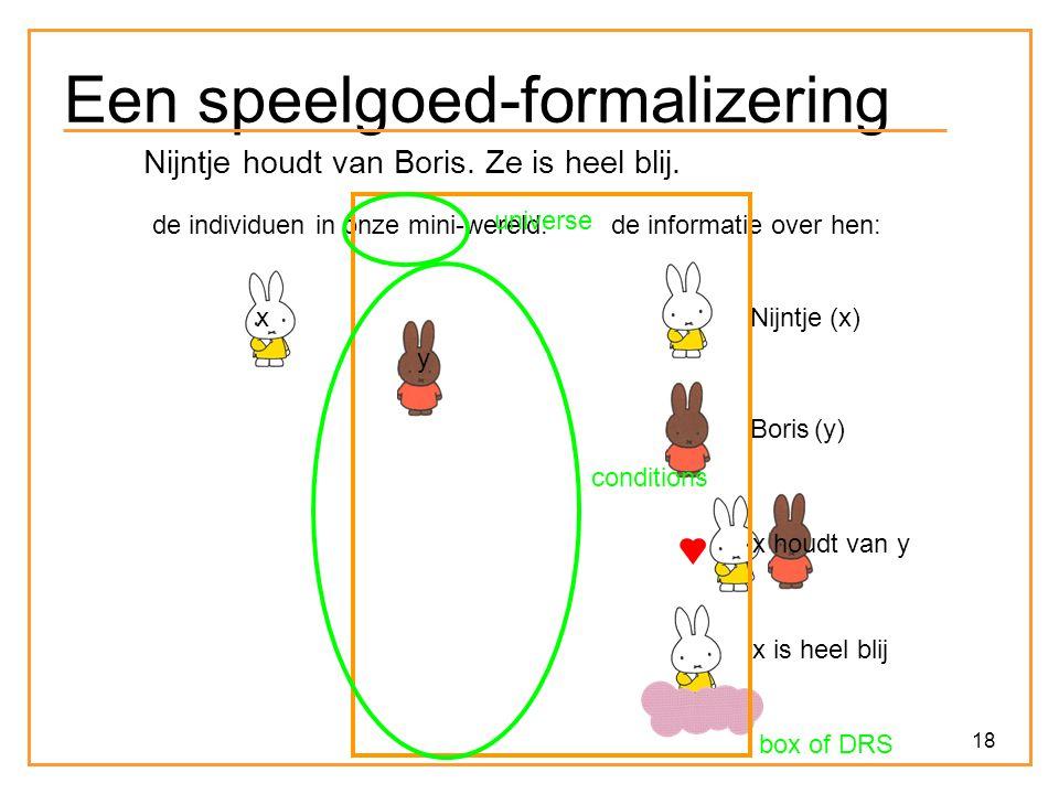 18 Een speelgoed-formalizering Nijntje houdt van Boris. Ze is heel blij. de individuen in onze mini-wereld:de informatie over hen: Nijntje Boris x y (
