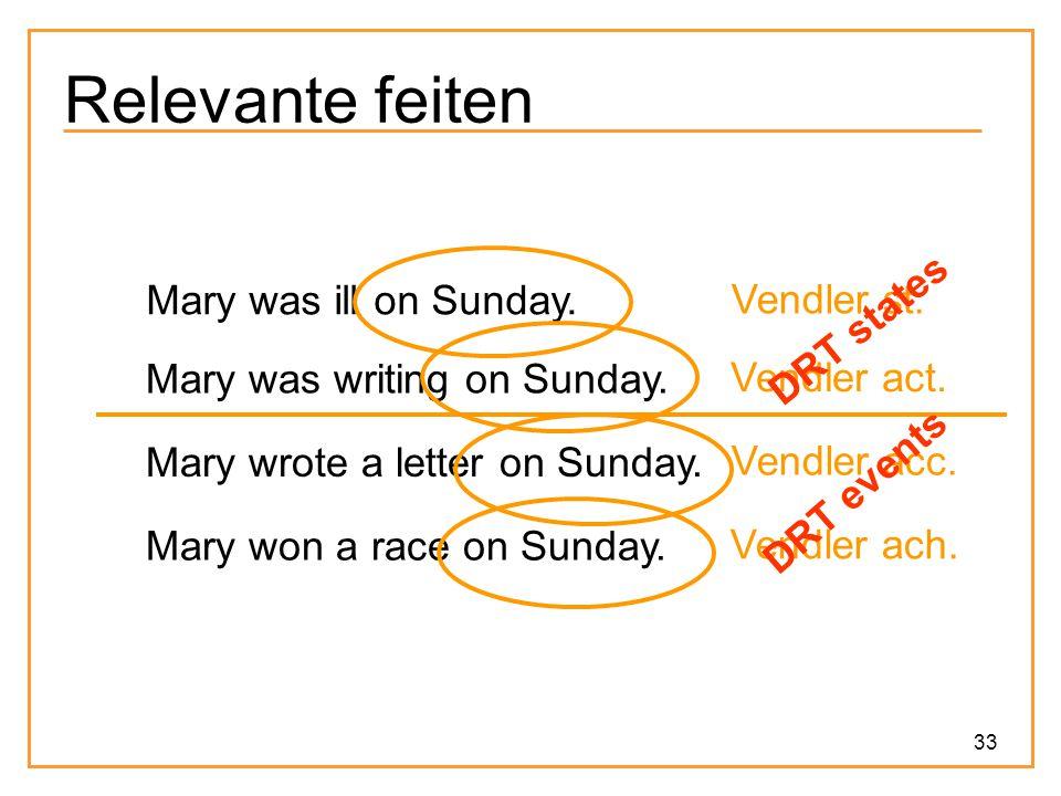 33 Relevante feiten Mary was ill on Sunday. Mary was writing on Sunday. Mary wrote a letter on Sunday. Mary won a race on Sunday. Vendler st. Vendler