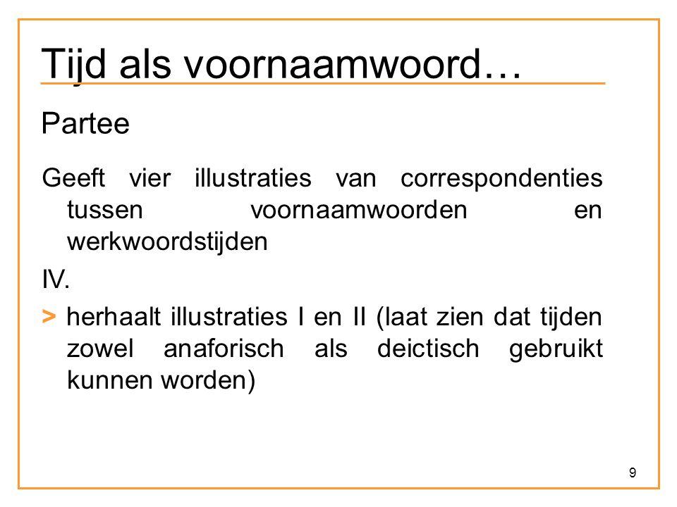 9 Tijd als voornaamwoord… Partee Geeft vier illustraties van correspondenties tussen voornaamwoorden en werkwoordstijden IV. > herhaalt illustraties I