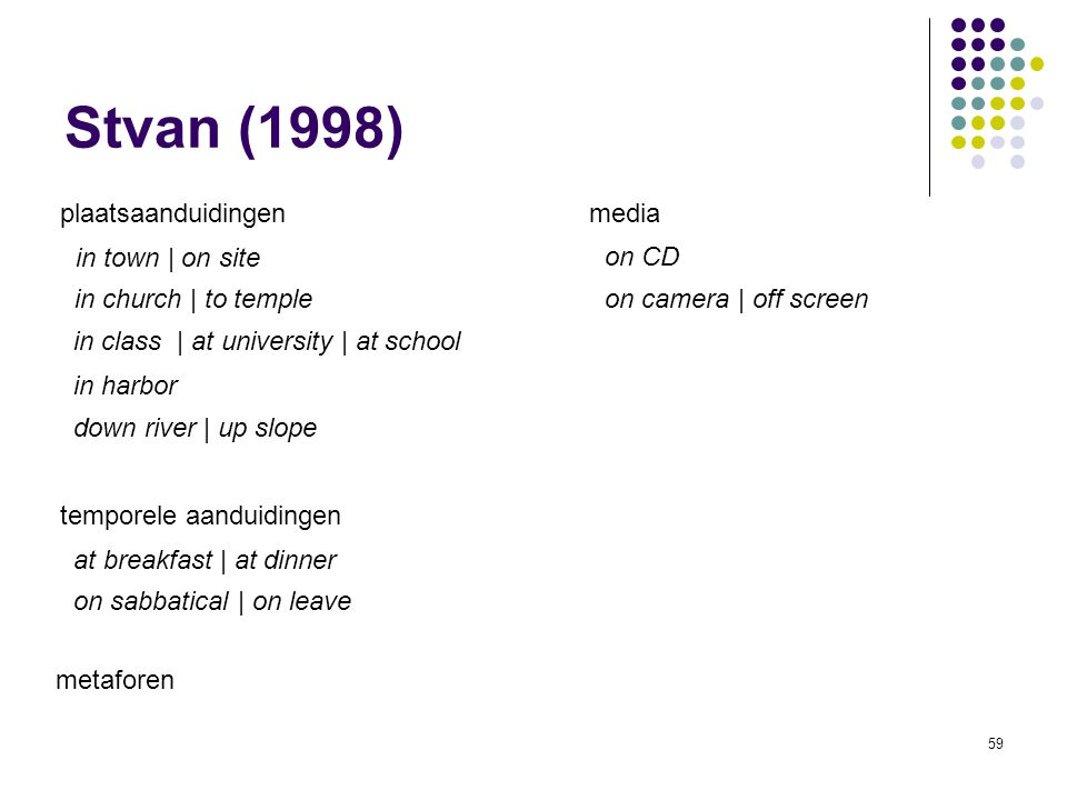 59 Stvan (1998) plaatsaanduidingen media temporele aanduidingen metaforen in town | on site in church | to temple in class | at university | at school in harbor down river | up slope on CD on camera | off screen at breakfast | at dinner on sabbatical | on leave
