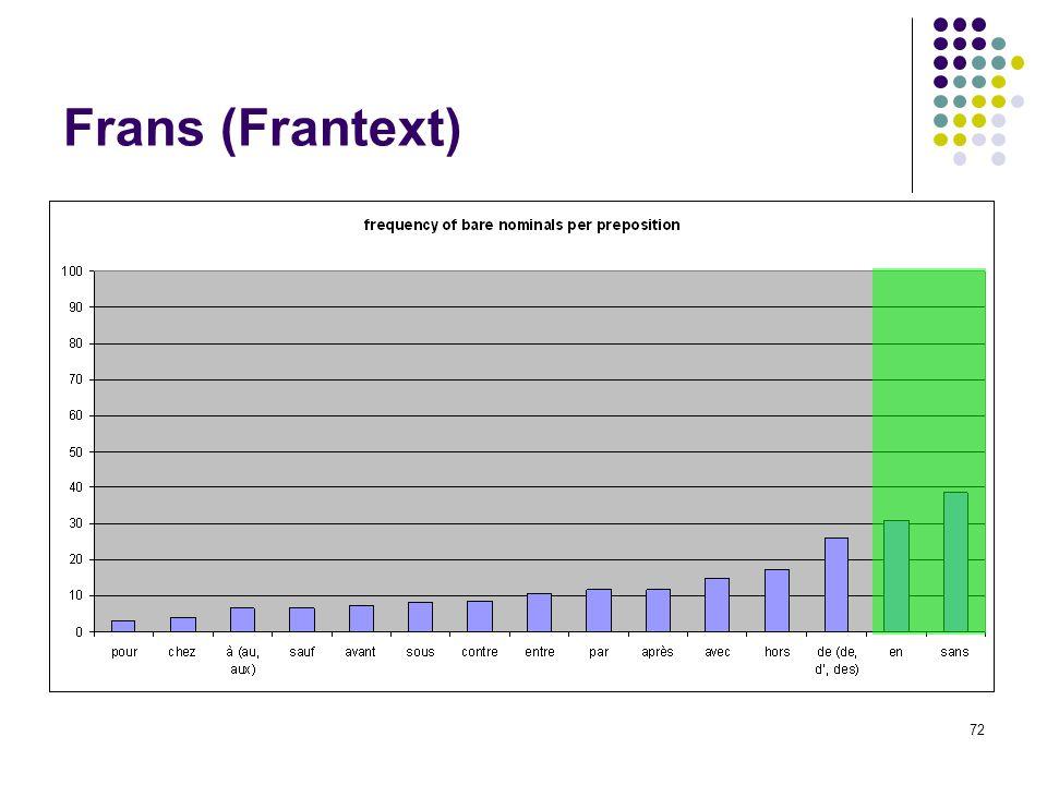 72 Frans (Frantext)