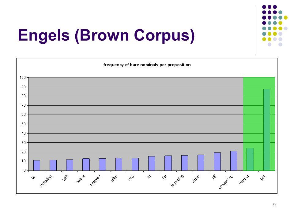 78 Engels (Brown Corpus)