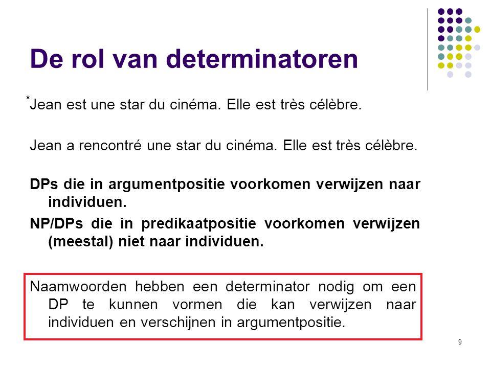 9 De rol van determinatoren Jean est une star du cinéma.