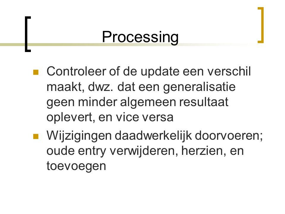 Processing Projecteren FS op alle woorden Gevolg: alle woorden context verrijkt en lijst van 'update candidates' Bepalen concrete update waarden  Bij
