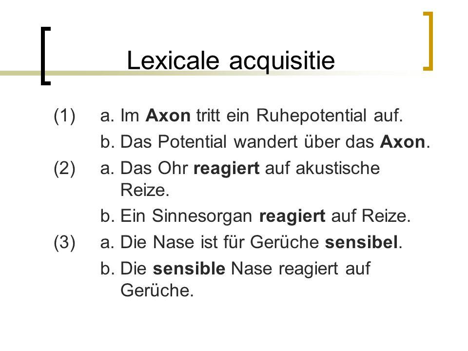 Lexicale acquisitie Nieuwe contextuele verschijning: - vergelijkbaar - nieuwe - of conflicterende informatie