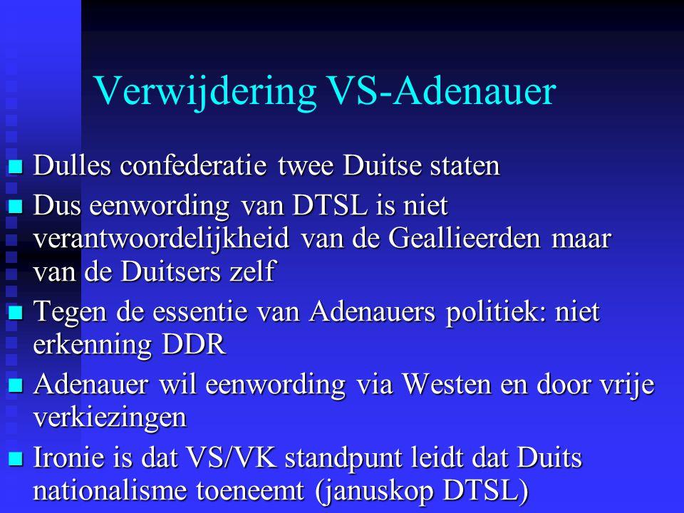 Verwijdering VS-Adenauer Dulles confederatie twee Duitse staten Dulles confederatie twee Duitse staten Dus eenwording van DTSL is niet verantwoordelij