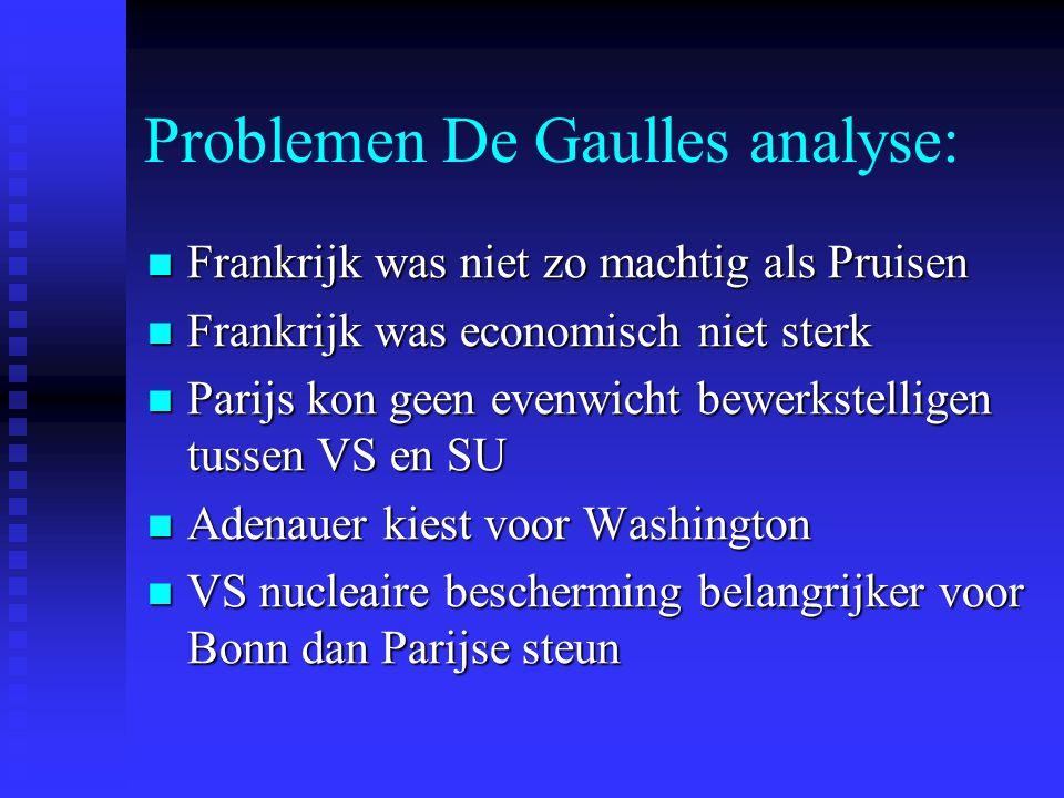 Problemen De Gaulles analyse: Frankrijk was niet zo machtig als Pruisen Frankrijk was niet zo machtig als Pruisen Frankrijk was economisch niet sterk
