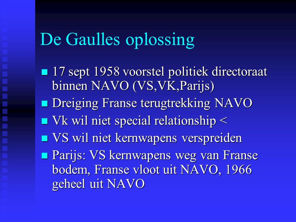 De Gaulles oplossing 17 sept 1958 voorstel politiek directoraat binnen NAVO (VS,VK,Parijs) 17 sept 1958 voorstel politiek directoraat binnen NAVO (VS,