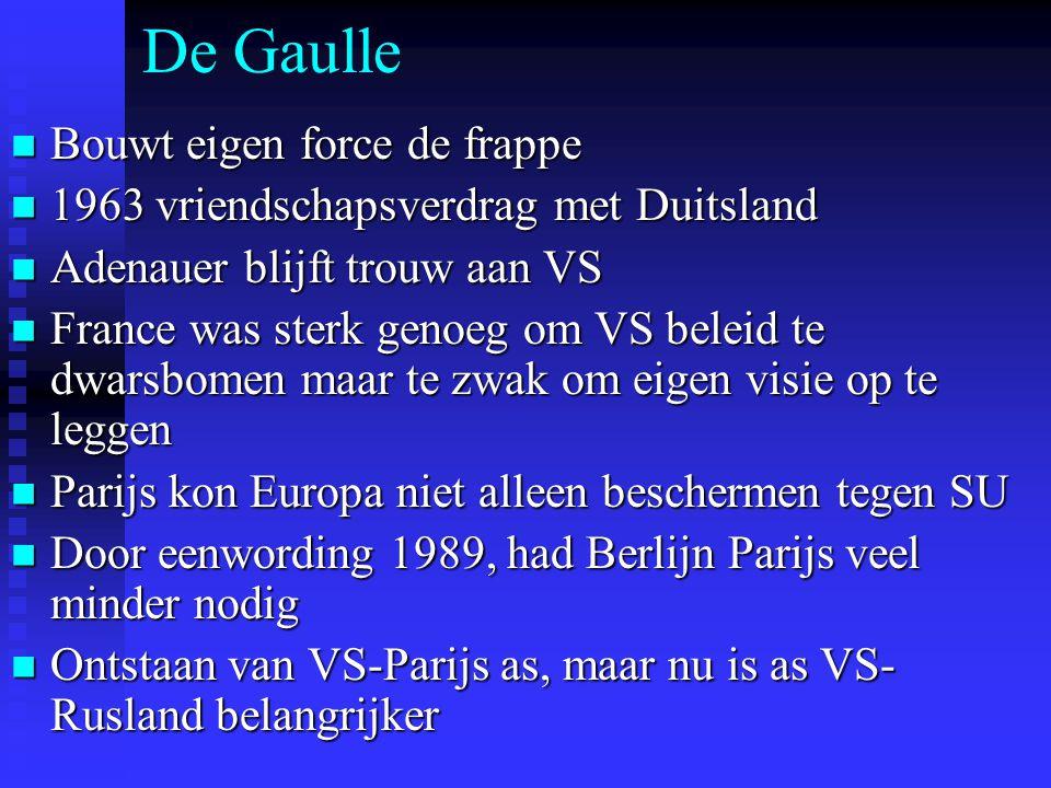 De Gaulle Bouwt eigen force de frappe Bouwt eigen force de frappe 1963 vriendschapsverdrag met Duitsland 1963 vriendschapsverdrag met Duitsland Adenauer blijft trouw aan VS Adenauer blijft trouw aan VS France was sterk genoeg om VS beleid te dwarsbomen maar te zwak om eigen visie op te leggen France was sterk genoeg om VS beleid te dwarsbomen maar te zwak om eigen visie op te leggen Parijs kon Europa niet alleen beschermen tegen SU Parijs kon Europa niet alleen beschermen tegen SU Door eenwording 1989, had Berlijn Parijs veel minder nodig Door eenwording 1989, had Berlijn Parijs veel minder nodig Ontstaan van VS-Parijs as, maar nu is as VS- Rusland belangrijker Ontstaan van VS-Parijs as, maar nu is as VS- Rusland belangrijker