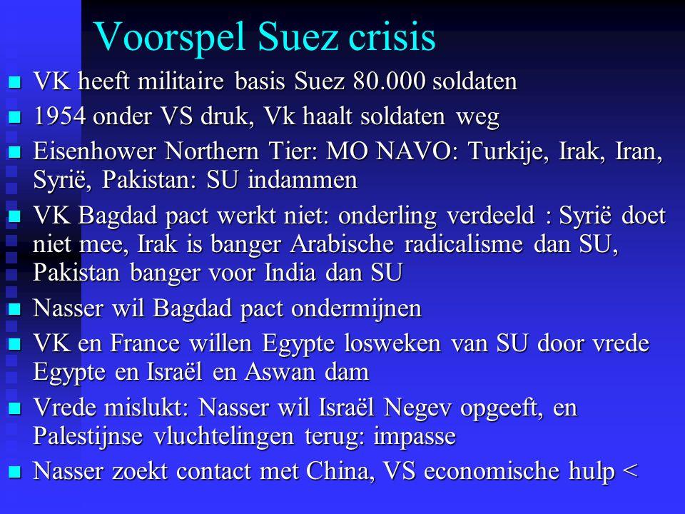 Voorspel Suez crisis VK heeft militaire basis Suez 80.000 soldaten VK heeft militaire basis Suez 80.000 soldaten 1954 onder VS druk, Vk haalt soldaten weg 1954 onder VS druk, Vk haalt soldaten weg Eisenhower Northern Tier: MO NAVO: Turkije, Irak, Iran, Syrië, Pakistan: SU indammen Eisenhower Northern Tier: MO NAVO: Turkije, Irak, Iran, Syrië, Pakistan: SU indammen VK Bagdad pact werkt niet: onderling verdeeld : Syrië doet niet mee, Irak is banger Arabische radicalisme dan SU, Pakistan banger voor India dan SU VK Bagdad pact werkt niet: onderling verdeeld : Syrië doet niet mee, Irak is banger Arabische radicalisme dan SU, Pakistan banger voor India dan SU Nasser wil Bagdad pact ondermijnen Nasser wil Bagdad pact ondermijnen VK en France willen Egypte losweken van SU door vrede Egypte en Israël en Aswan dam VK en France willen Egypte losweken van SU door vrede Egypte en Israël en Aswan dam Vrede mislukt: Nasser wil Israël Negev opgeeft, en Palestijnse vluchtelingen terug: impasse Vrede mislukt: Nasser wil Israël Negev opgeeft, en Palestijnse vluchtelingen terug: impasse Nasser zoekt contact met China, VS economische hulp < Nasser zoekt contact met China, VS economische hulp <