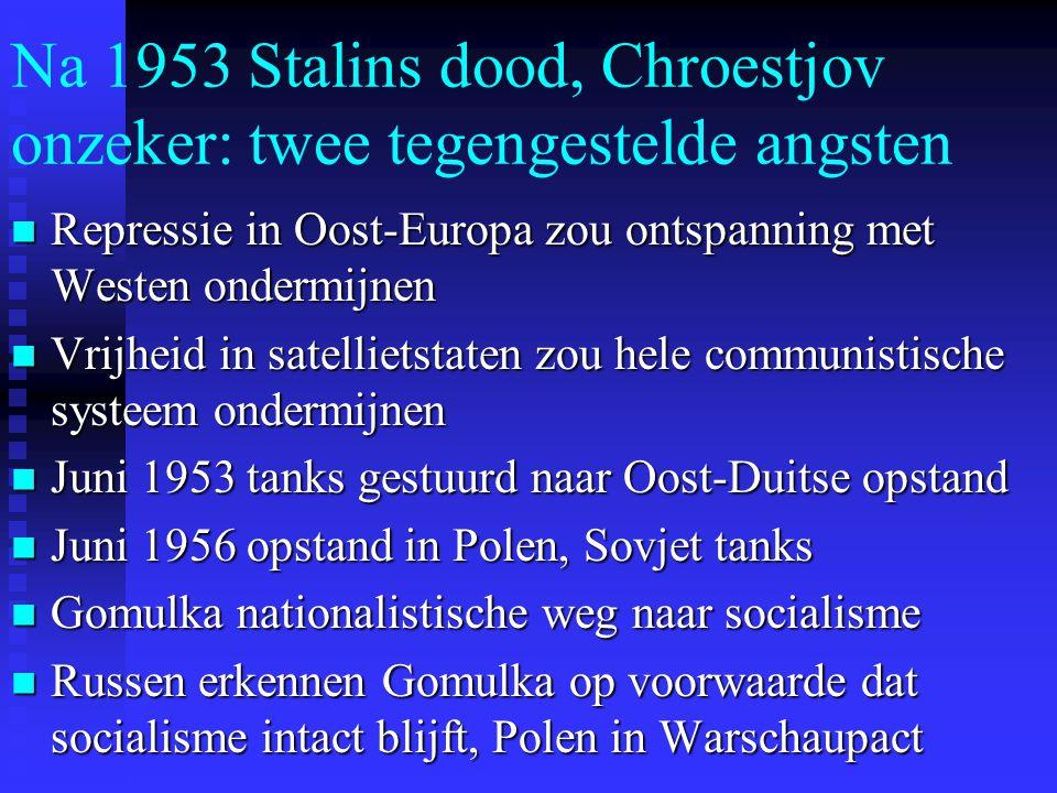 Na 1953 Stalins dood, Chroestjov onzeker: twee tegengestelde angsten Repressie in Oost-Europa zou ontspanning met Westen ondermijnen Repressie in Oost-Europa zou ontspanning met Westen ondermijnen Vrijheid in satellietstaten zou hele communistische systeem ondermijnen Vrijheid in satellietstaten zou hele communistische systeem ondermijnen Juni 1953 tanks gestuurd naar Oost-Duitse opstand Juni 1953 tanks gestuurd naar Oost-Duitse opstand Juni 1956 opstand in Polen, Sovjet tanks Juni 1956 opstand in Polen, Sovjet tanks Gomulka nationalistische weg naar socialisme Gomulka nationalistische weg naar socialisme Russen erkennen Gomulka op voorwaarde dat socialisme intact blijft, Polen in Warschaupact Russen erkennen Gomulka op voorwaarde dat socialisme intact blijft, Polen in Warschaupact