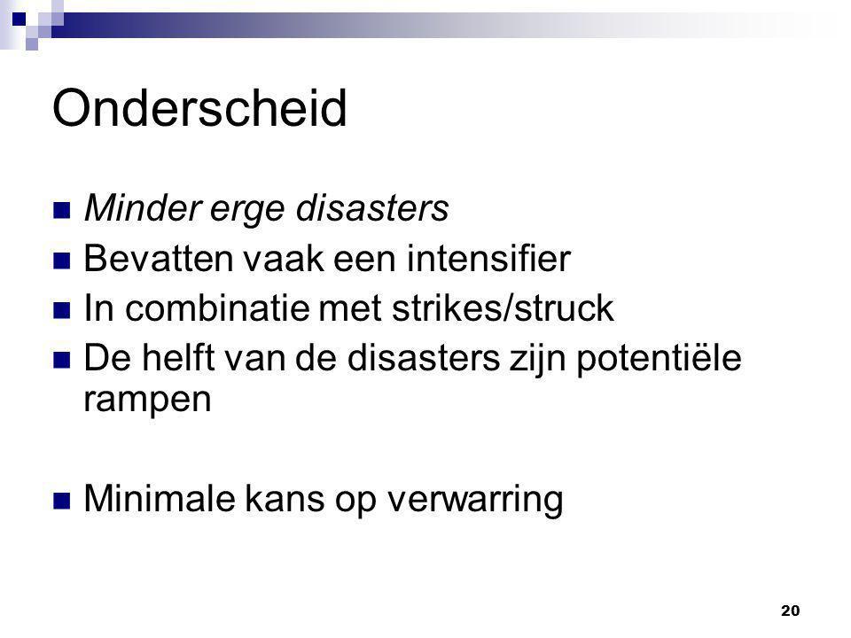 20 Onderscheid Minder erge disasters Bevatten vaak een intensifier In combinatie met strikes/struck De helft van de disasters zijn potentiële rampen M