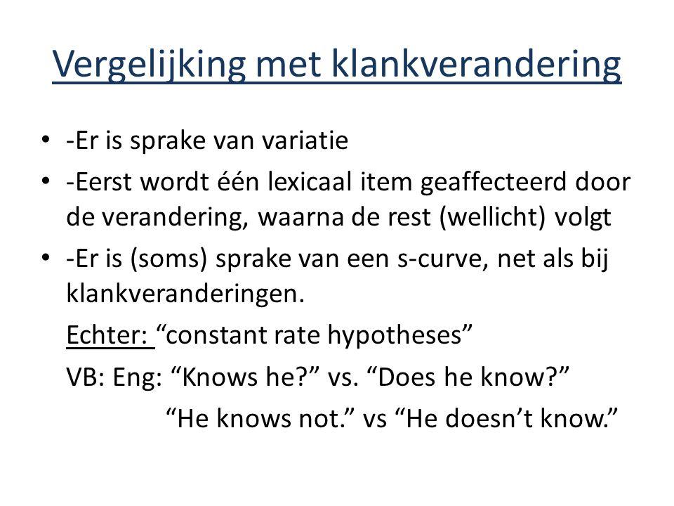 Vergelijking met klankverandering -Er is sprake van variatie -Eerst wordt één lexicaal item geaffecteerd door de verandering, waarna de rest (wellicht