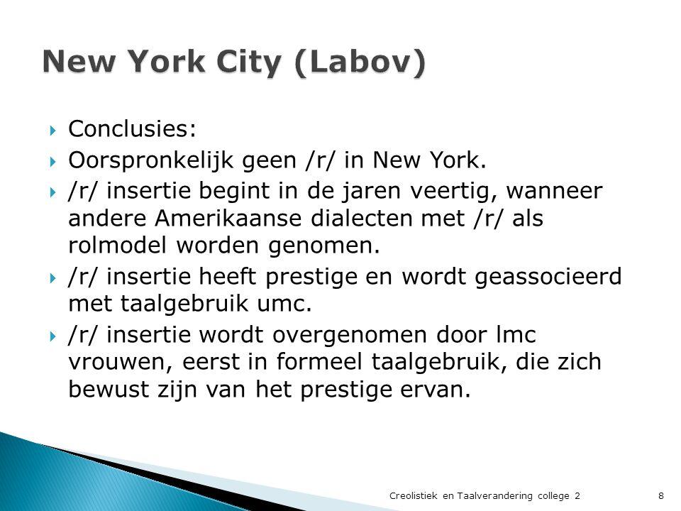 Conclusies:  Oorspronkelijk geen /r/ in New York.