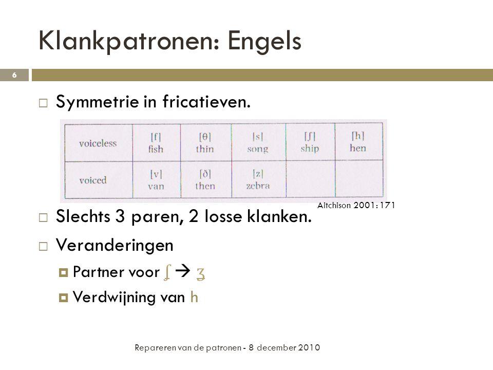 Klankpatronen: Engels  Symmetrie in fricatieven.  Slechts 3 paren, 2 losse klanken.