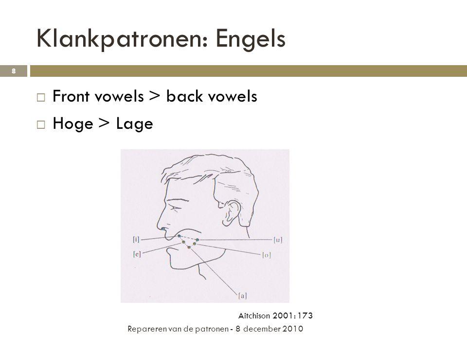Klankpatronen: Engels  Veranderingen in positie van de tong bij het produceren van klinkers volgen elkaar op.