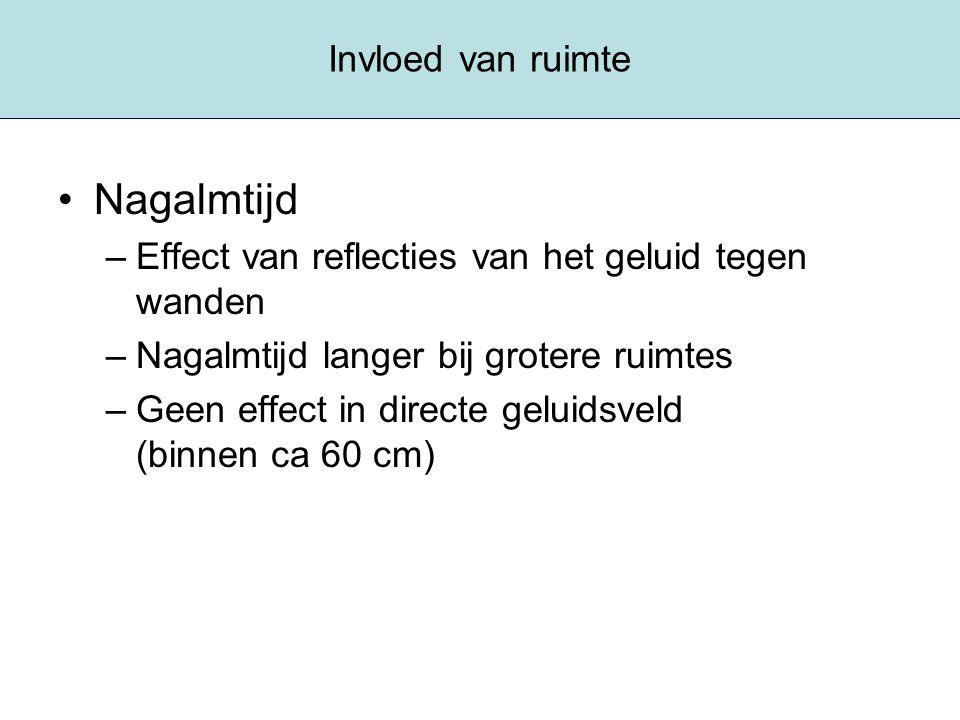 Invloed van ruimte Nagalmtijd –Effect van reflecties van het geluid tegen wanden –Nagalmtijd langer bij grotere ruimtes –Geen effect in directe geluid