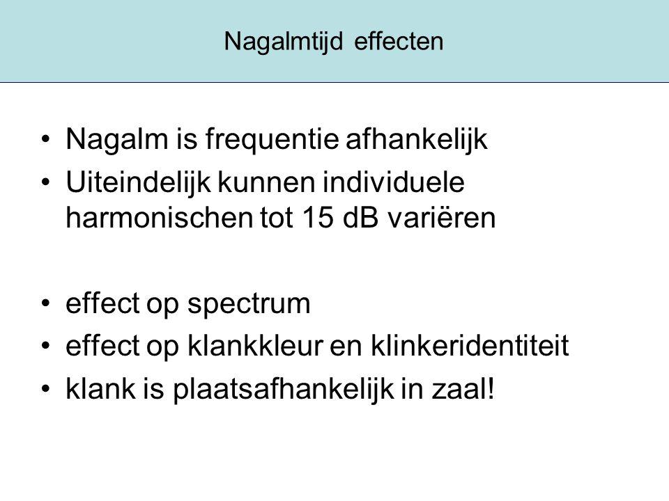 Nagalmtijd effecten Nagalm is frequentie afhankelijk Uiteindelijk kunnen individuele harmonischen tot 15 dB variëren effect op spectrum effect op klan